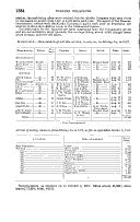 Pagina 1834