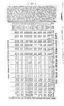 Pagina 576