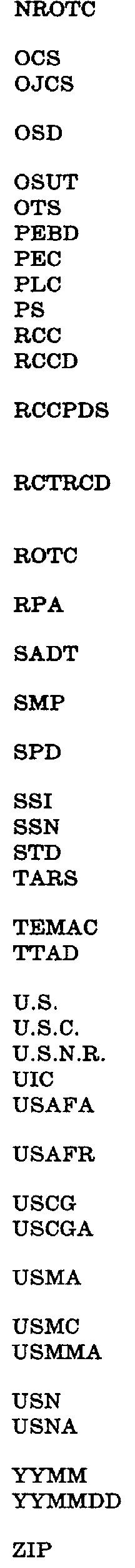[merged small][ocr errors][merged small][merged small][merged small][merged small][ocr errors][ocr errors][merged small][merged small][ocr errors][ocr errors][merged small]