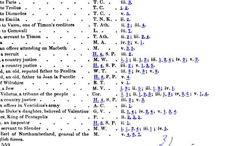 [merged small][ocr errors][merged small][merged small][ocr errors][merged small][merged small][ocr errors][merged small][ocr errors][merged small][ocr errors][merged small][merged small][merged small][merged small]