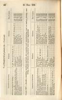 Pagina 66