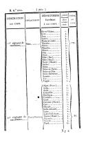 Pagina 771