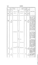 Pagina 556