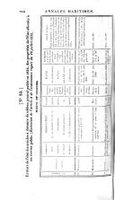 Pagina 716