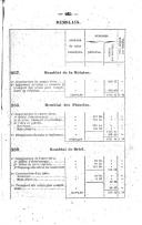 Pagina 265