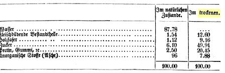 [ocr errors][graphic][ocr errors][merged small][ocr errors]