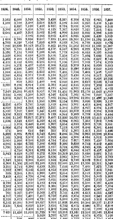 [ocr errors][merged small][ocr errors][ocr errors][ocr errors][ocr errors][ocr errors][ocr errors][ocr errors][ocr errors][merged small][ocr errors][ocr errors][ocr errors][ocr errors][ocr errors][ocr errors][ocr errors][merged small][ocr errors][ocr errors][ocr errors][ocr errors][ocr errors][ocr errors][merged small][ocr errors]