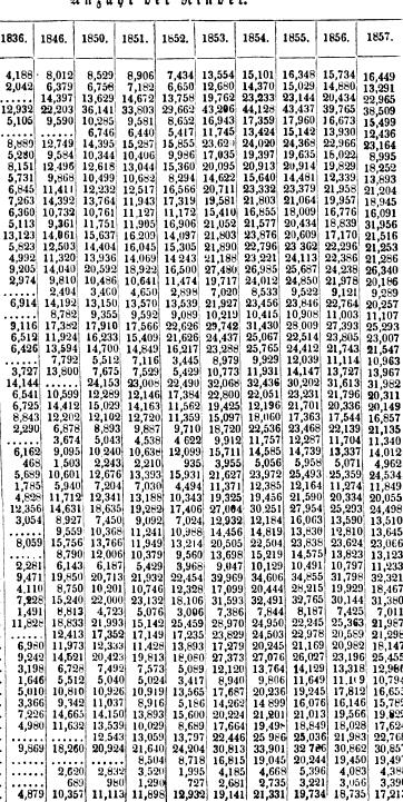 [ocr errors][ocr errors][ocr errors][ocr errors][ocr errors][ocr errors][ocr errors][ocr errors][ocr errors][ocr errors][ocr errors][ocr errors][merged small][ocr errors][ocr errors][merged small][ocr errors][ocr errors][ocr errors][ocr errors][ocr errors][ocr errors][ocr errors][ocr errors][ocr errors][merged small][ocr errors][ocr errors][merged small][ocr errors][ocr errors][merged small]