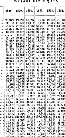 [ocr errors][ocr errors][ocr errors][ocr errors][merged small][ocr errors][ocr errors][ocr errors][merged small][ocr errors][ocr errors][ocr errors][ocr errors][ocr errors][ocr errors][ocr errors][ocr errors][ocr errors]