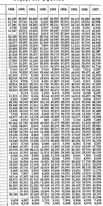 [merged small][ocr errors][ocr errors][ocr errors][merged small][merged small][merged small][ocr errors][ocr errors][ocr errors][merged small][ocr errors][ocr errors][merged small][ocr errors][ocr errors][merged small][ocr errors][merged small][ocr errors][merged small][ocr errors]