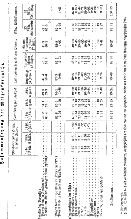 [table][graphic][ocr errors][ocr errors][ocr errors][ocr errors]