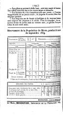 Pagina 674