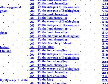 [merged small][merged small][merged small][ocr errors][ocr errors][merged small][ocr errors][ocr errors][ocr errors][merged small][ocr errors][merged small]