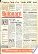 13 april 1963