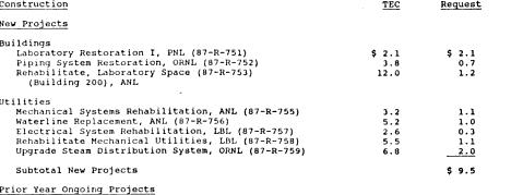 [merged small][ocr errors][merged small][ocr errors][ocr errors][ocr errors][merged small][ocr errors][merged small][merged small][ocr errors][ocr errors][ocr errors][ocr errors][merged small]