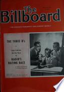 20 april 1946